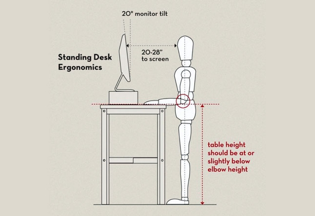 4-diagram-of-correct-posture-2